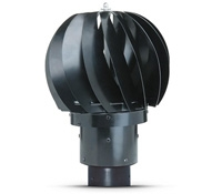Biolan Ветряной вентилятор